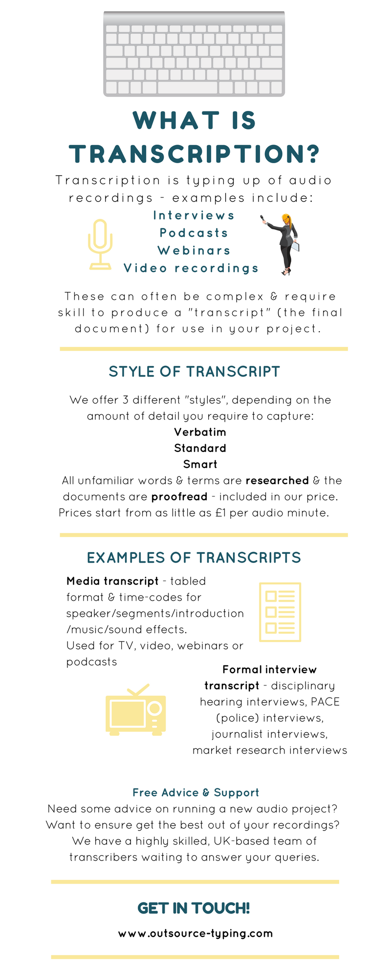 Transcription Blog | VA Blog | Outsource Typing Virtual Assistant